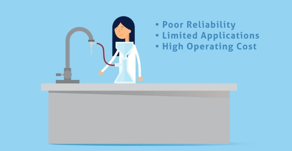 Linda the Lab Manager examines the true costs of owning a laboratory water aspirator